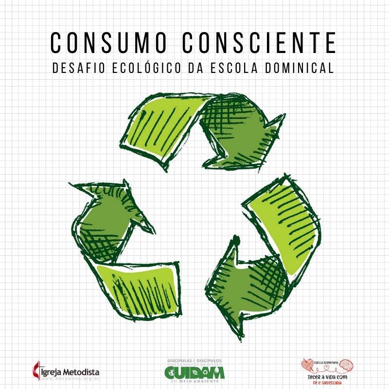 Desafio do Consumo Consciente